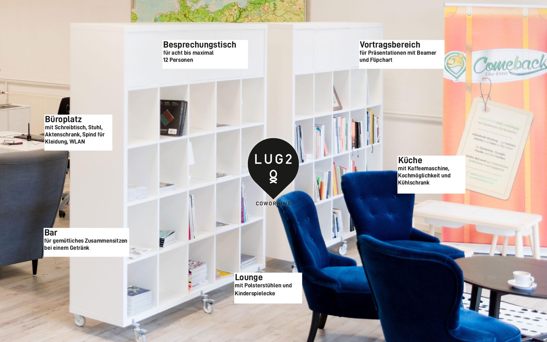 Ausstattung LUG2